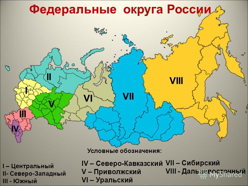 Федеральные округа России I – Центральный II- Северо-Западный III - Южный IV – Северо-Кавказский V – Приволжский VI – Уральский I II III IV V VI VII VIII VII – Сибирский VIII - Дальневосточный Условные обозначения: