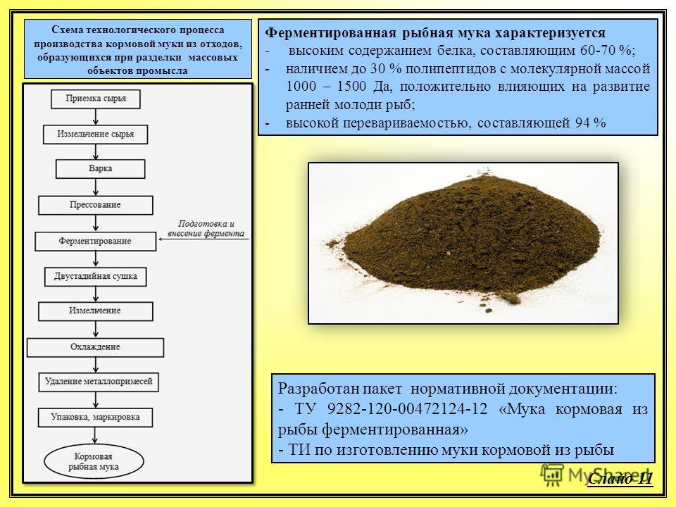 Слайд 11 Схема технологического процесса производства кормовой муки из отходов, образующихся при разделки массовых объектов промысла Ферментированная рыбная мука характеризуется - высоким содержанием белка, составляющим 60-70 %; -наличием до 30 % пол