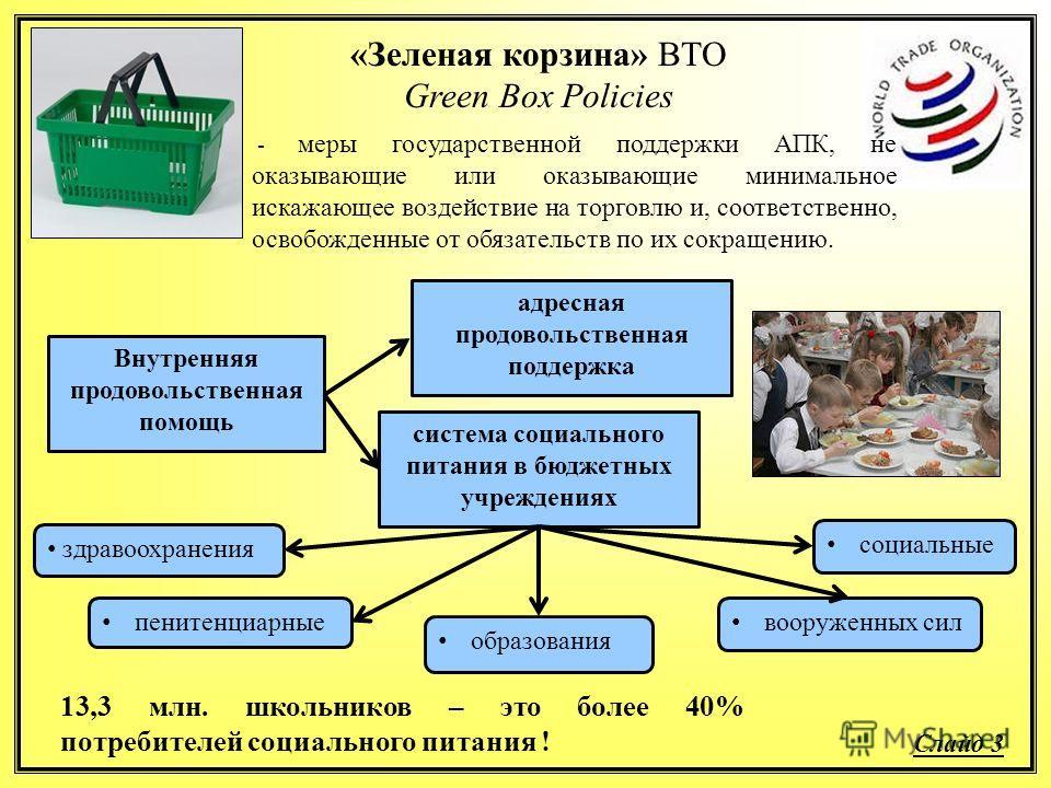 «Зеленая корзина» ВТО Green Box Policies - меры государственной поддержки АПК, не оказывающие или оказывающие минимальное искажающее воздействие на торговлю и, соответственно, освобожденные от обязательств по их сокращению. образования 13,3 млн. школ
