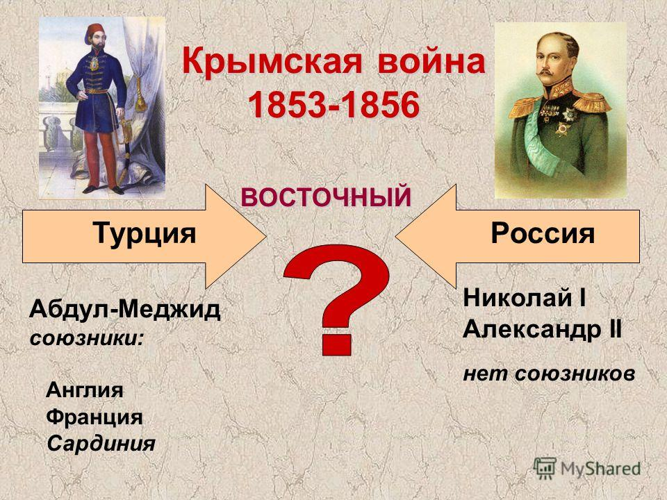 Турция Крымская война 1853-1856 Николай I Александр II Россия ВОСТОЧНЫЙ нет союзников Абдул-Меджид союзники: Англия Франция Сардиния