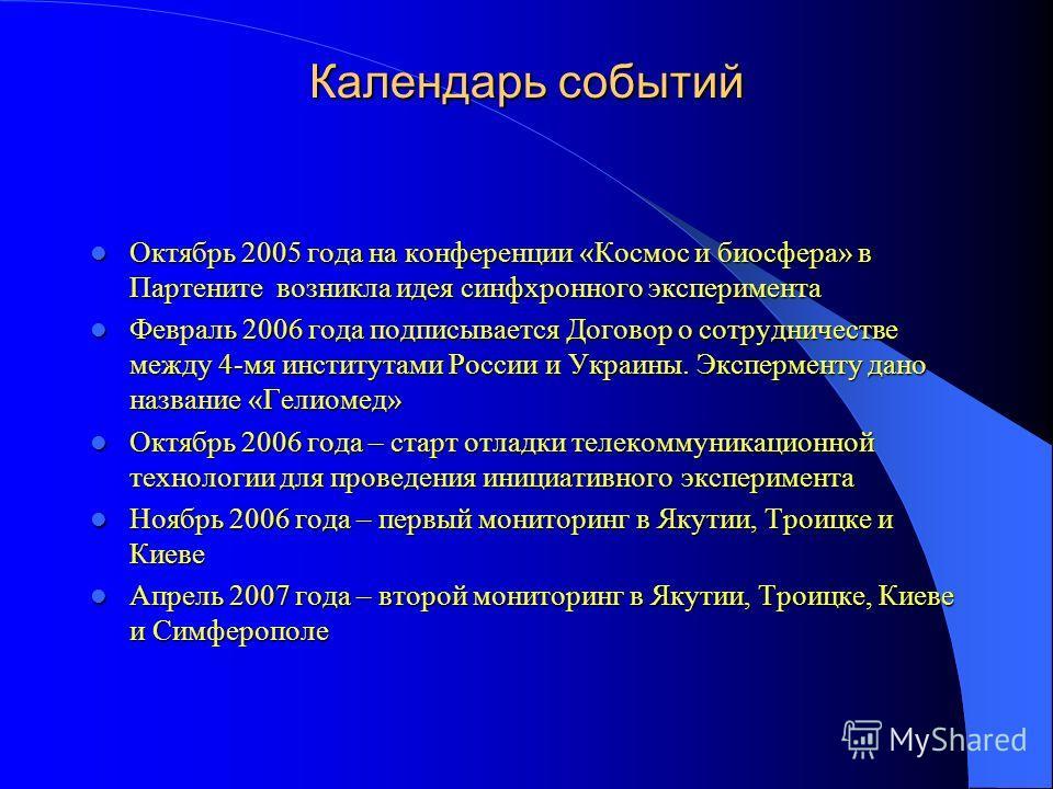 Календарь событий Октябрь 2005 года на конференции «Космос и биосфера» в Партените возникла идея синфхронного эксперимента Октябрь 2005 года на конференции «Космос и биосфера» в Партените возникла идея синфхронного эксперимента Февраль 2006 года подп