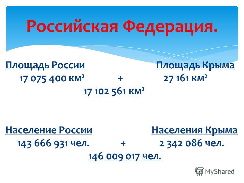Российская Федерация. Площадь России Площадь Крыма 17 075 400 км² + 27 161 км² 17 102 561 км² Население России Населения Крыма 143 666 931 чел. + 2 342 086 чел. 146 009 017 чел.