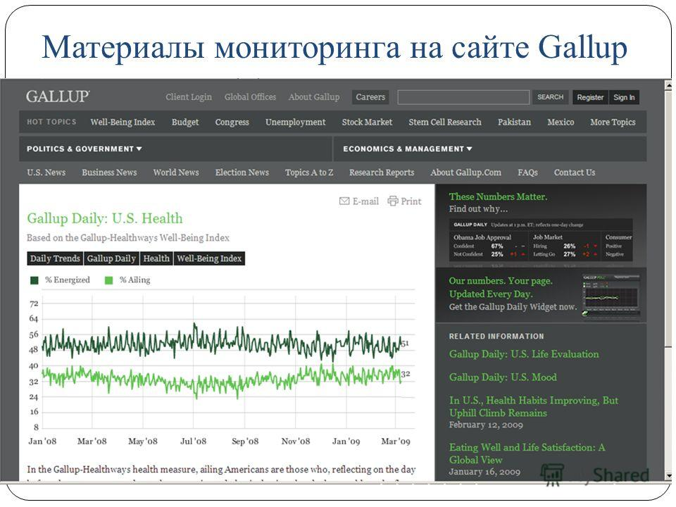 Материалы мониторинга на сайте Gallup