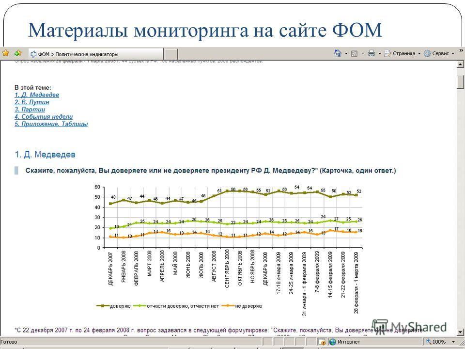 Материалы мониторинга на сайте ФОМ