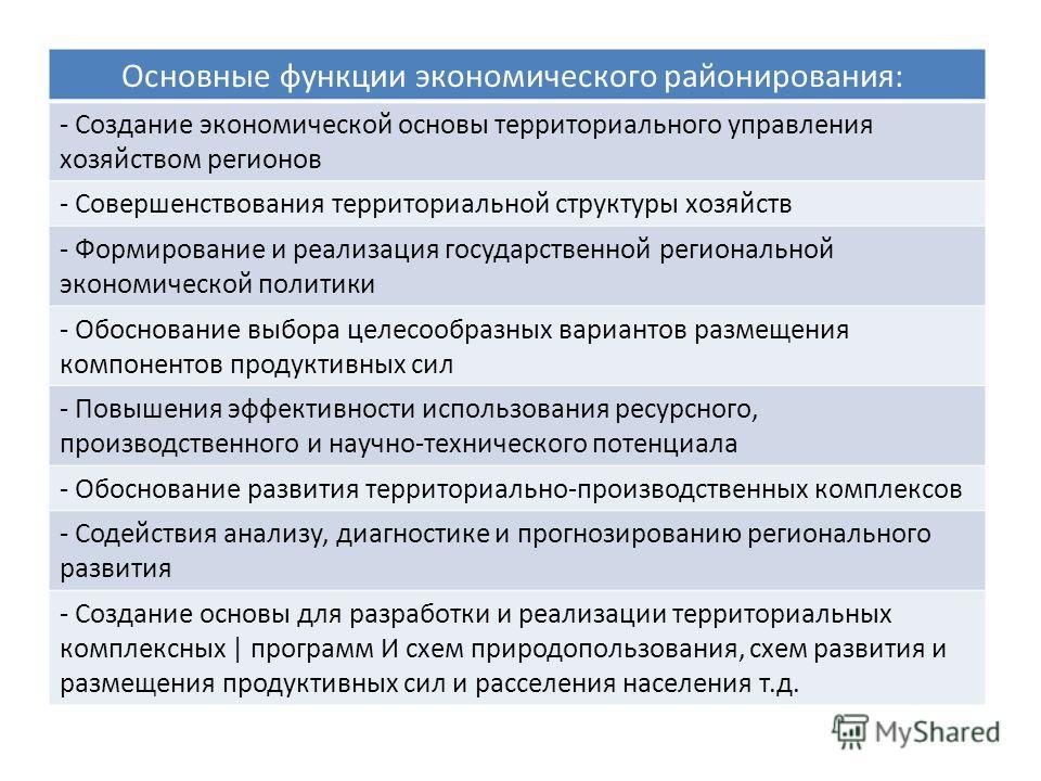 Основные функции экономического районирования: - Создание экономической основы территориального управления хозяйством регионов - Совершенствования территориальной структуры хозяйств - Формирование и реализация государственной региональной экономическ
