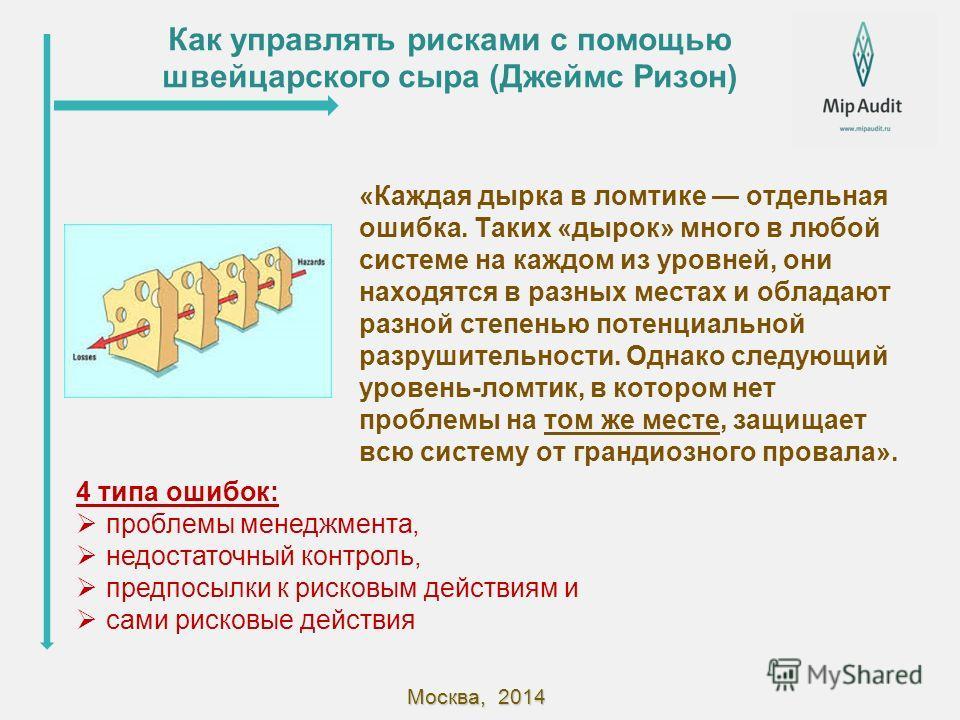 Москва, 2014 Как управлять рисками с помощью швейцарского сыра (Джеймс Ризон) «Каждая дырка в ломтике отдельная ошибка. Таких «дырок» много в любой системе на каждом из уровней, они находятся в разных местах и обладают разной степенью потенциальной р