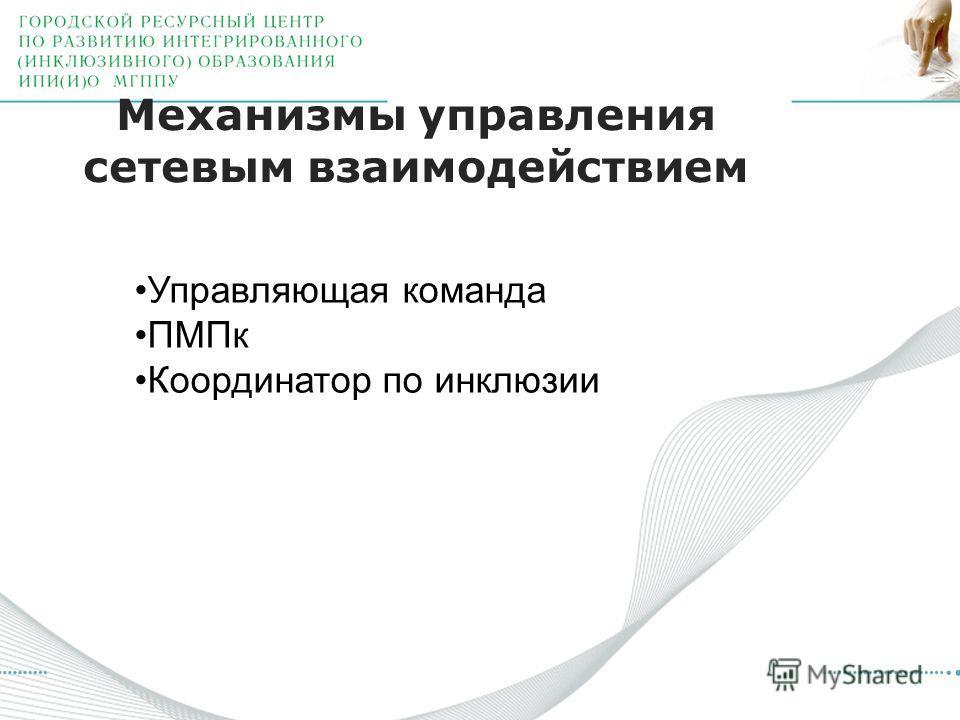 Механизмы управления сетевым взаимодействием Управляющая команда ПМПк Координатор по инклюзии