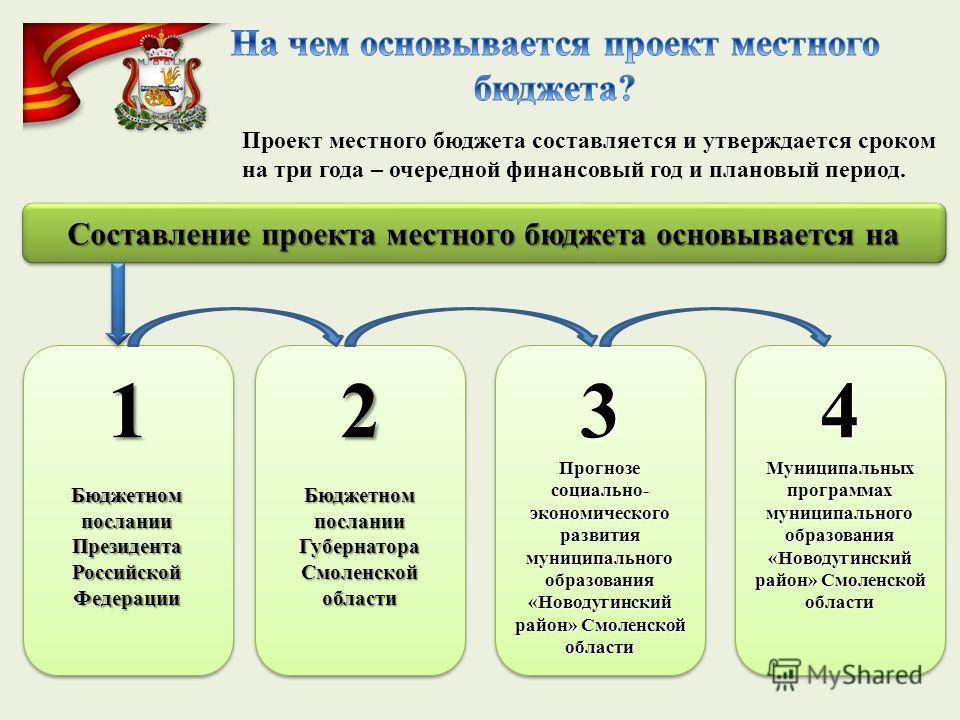 Проект местного бюджета составляется и утверждается сроком на три года – очередной финансовый год и плановый период. Составление проекта местного бюджета основывается на 1 Бюджетном послании Президента Российской Федерации 1 2 Бюджетном послании Губе
