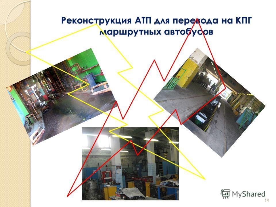 Реконструкция АТП для перевода на КПГ маршрутных автобусов 19