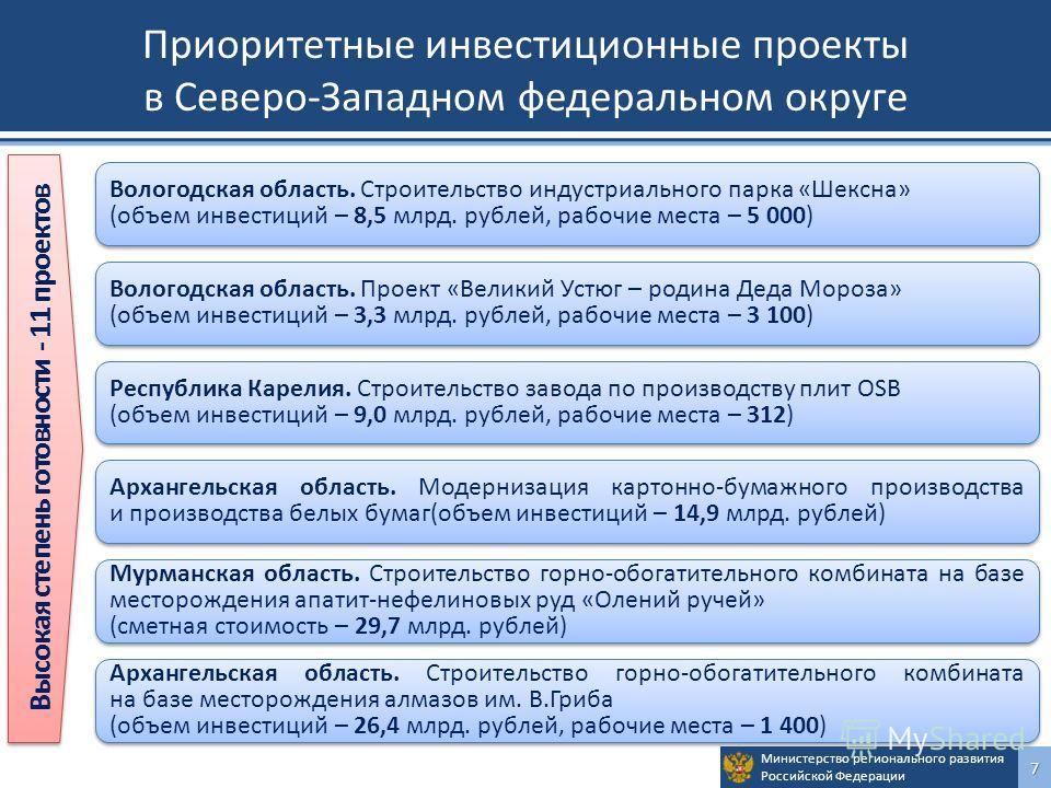 Министерство регионального развития Российской Федерации 7 Высокая степень готовности - 11 проектов Приоритетные инвестиционные проекты в Северо-Западном федеральном округе Вологодская область. Строительство индустриального парка «Шексна» (объем инве