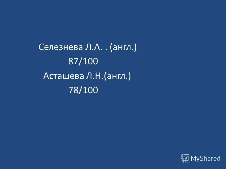 Селезнёва Л.А.. (англ.) 87/100 Асташева Л.Н.(англ.) 78/100