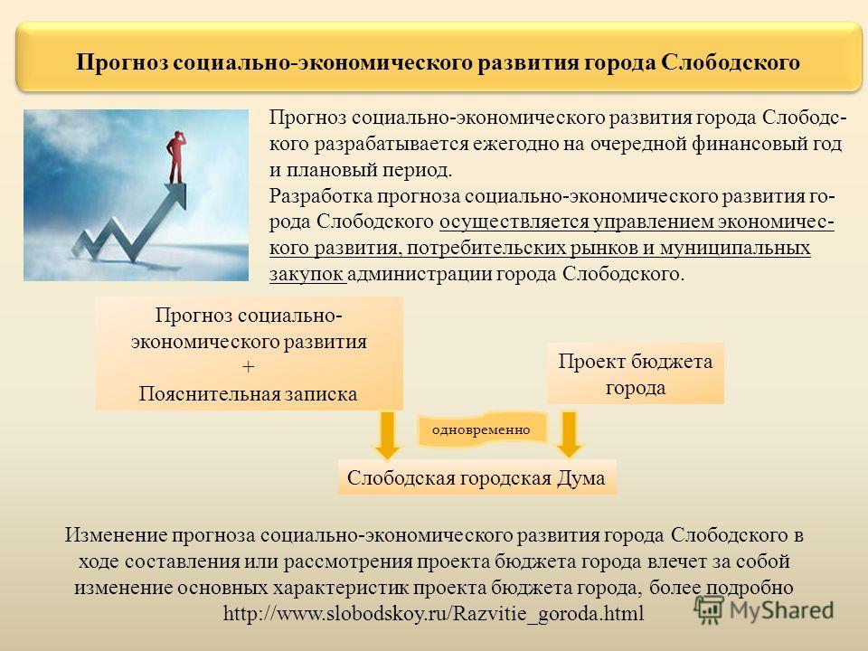 Прогноз социально-экономического развития города Слободского Прогноз социально-экономического развития города Слободс- кого разрабатывается ежегодно на очередной финансовый год и плановый период. Разработка прогноза социально-экономического развития