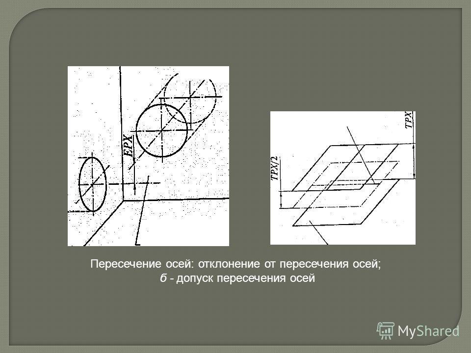Пересечение осей: отклонение от пересечения осей; б - допуск пересечения осей