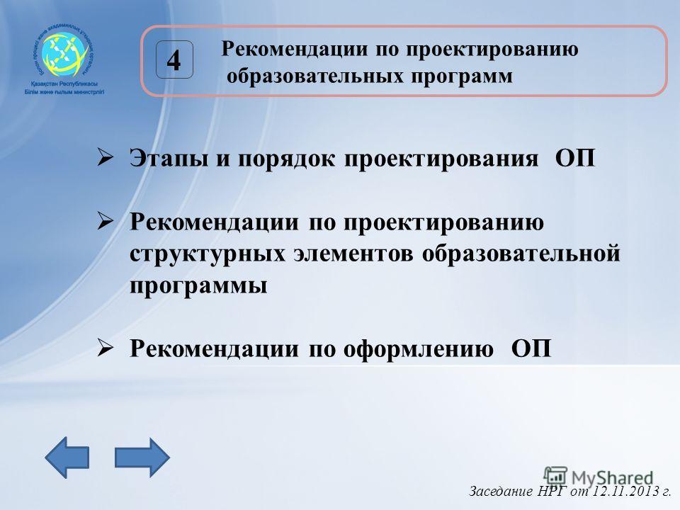 Заседание НРГ от 12.11.2013 г. Рекомендации по проектированию образовательных программ 4 Этапы и порядок проектирования ОП Рекомендации по проектированию структурных элементов образовательной программы Рекомендации по оформлению ОП