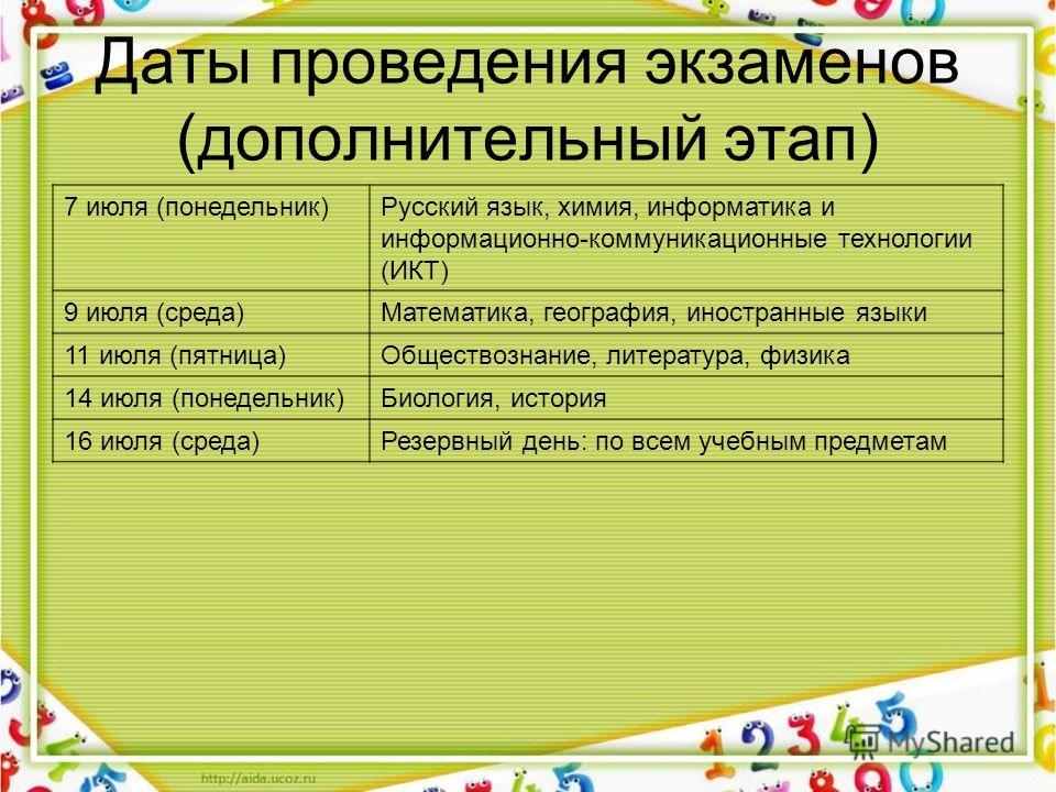 Даты проведения экзаменов (дополнительный этап) 7 июля (понедельник)Русский язык, химия, информатика и информационно-коммуникационные технологии (ИКТ) 9 июля (среда)Математика, география, иностранные языки 11 июля (пятница)Обществознание, литература,