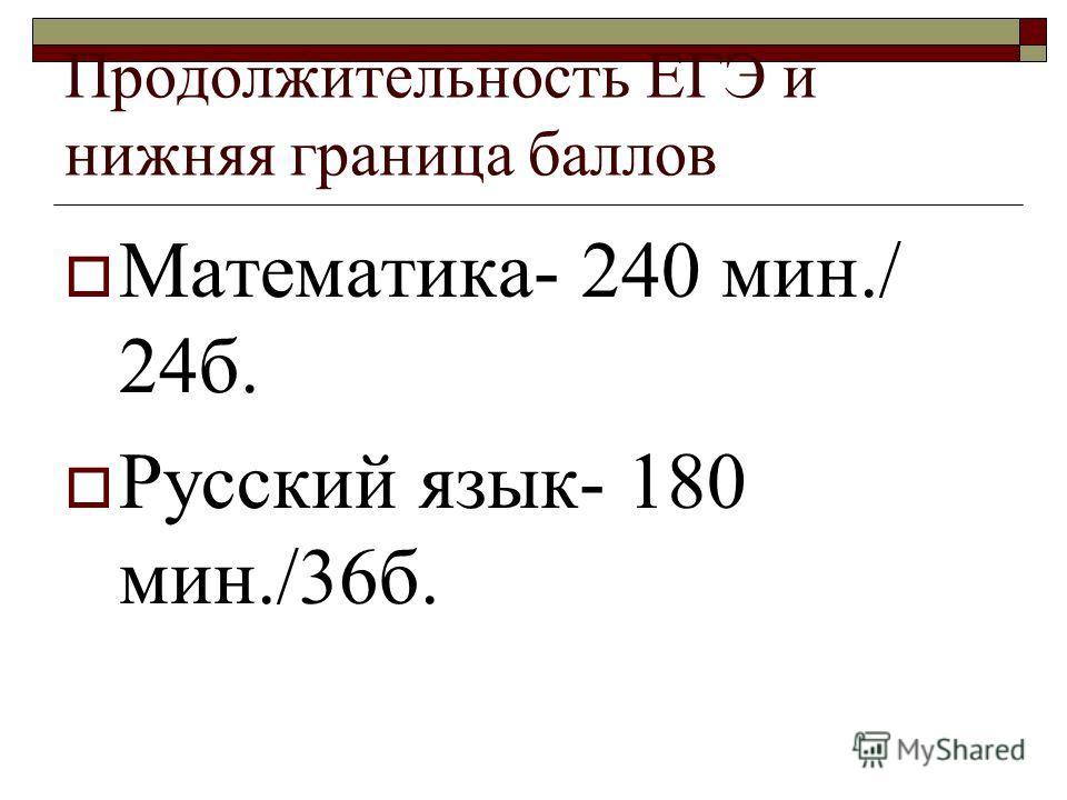 Продолжительность ЕГЭ и нижняя граница баллов Математика- 240 мин./ 24 б. Русский язык- 180 мин./36 б.