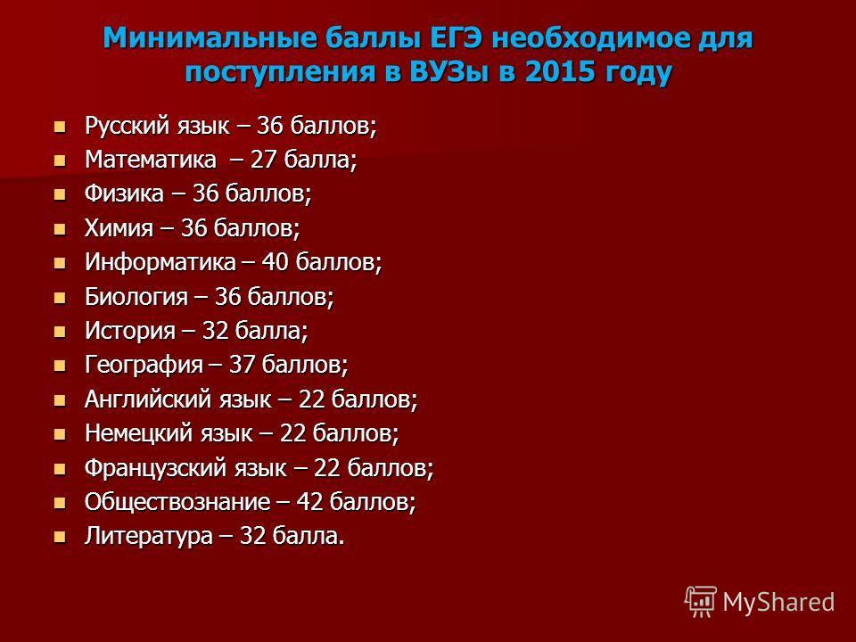 Минимальные баллы ЕГЭ необходимое для поступления в ВУЗы в 2015 году Русский язык – 36 баллов; Русский язык – 36 баллов; Математика – 27 балла; Математика – 27 балла; Физика – 36 баллов; Физика – 36 баллов; Химия – 36 баллов; Химия – 36 баллов; Инфор
