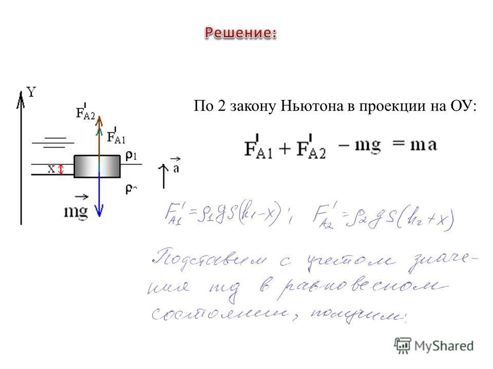 По 2 закону Ньютона в проекции на ОУ: