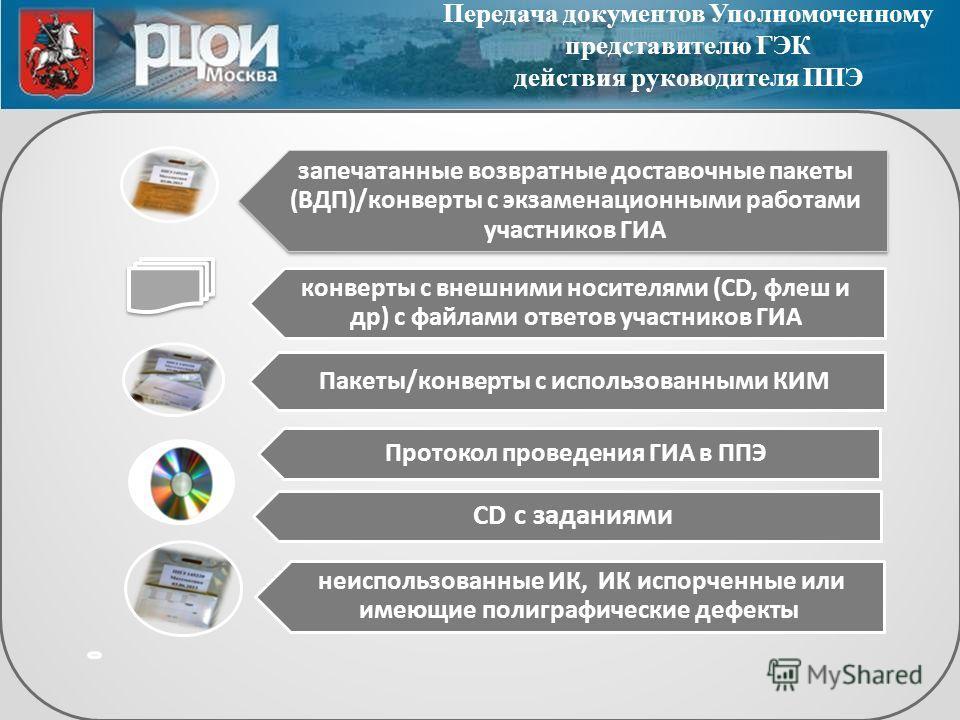 запечатанные возвратные доставочные пакеты (ВДП)/конверты с экзаменационными работами участников ГИА конверты с внешними носителями (CD, флеш и др) с файлами ответов участников ГИА Пакеты/конверты с использованными КИМ Протокол проведения ГИА в ППЭ C