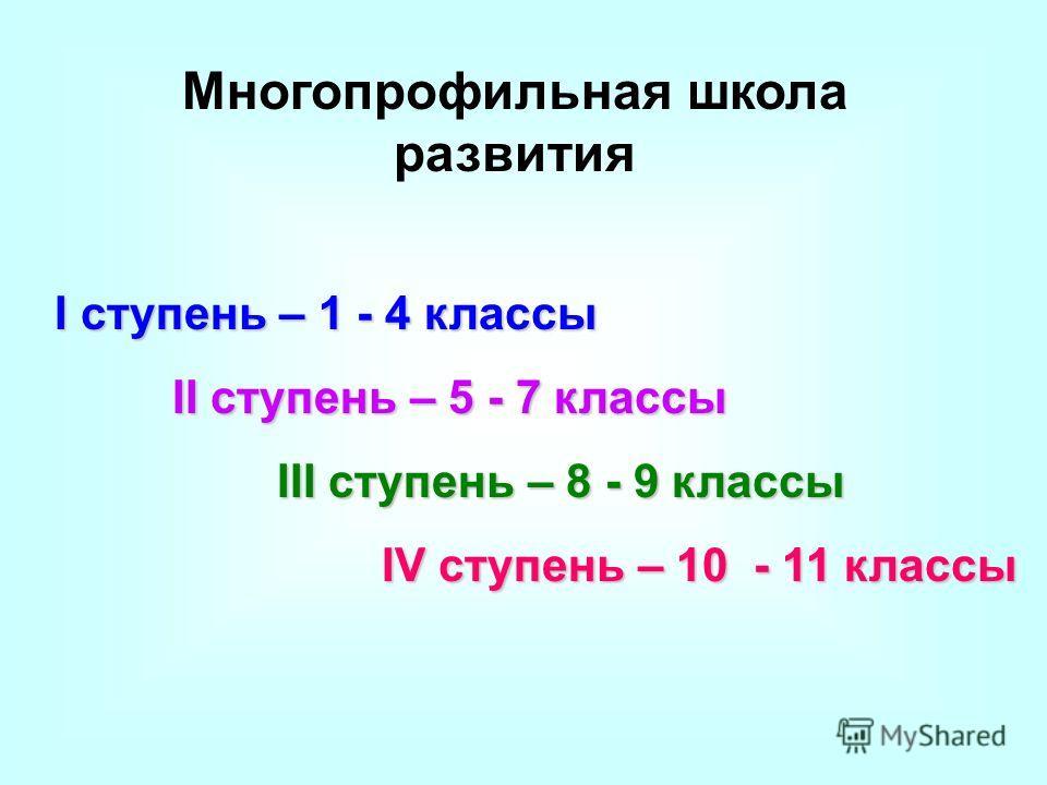 I ступень – 1 - 4 классы II ступень – 5 - 7 классы II ступень – 5 - 7 классы III ступень – 8 - 9 классы III ступень – 8 - 9 классы IV ступень – 10 - 11 классы IV ступень – 10 - 11 классы Многопрофильная школа развития