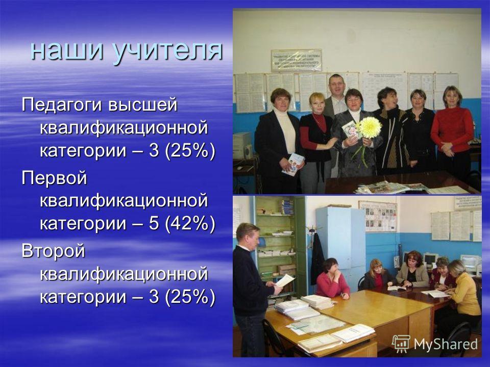 наши учителя наши учителя Педагоги высшей квалификационной категории – 3 (25%) Первой квалификационной категории – 5 (42%) Второй квалификационной категории – 3 (25%)