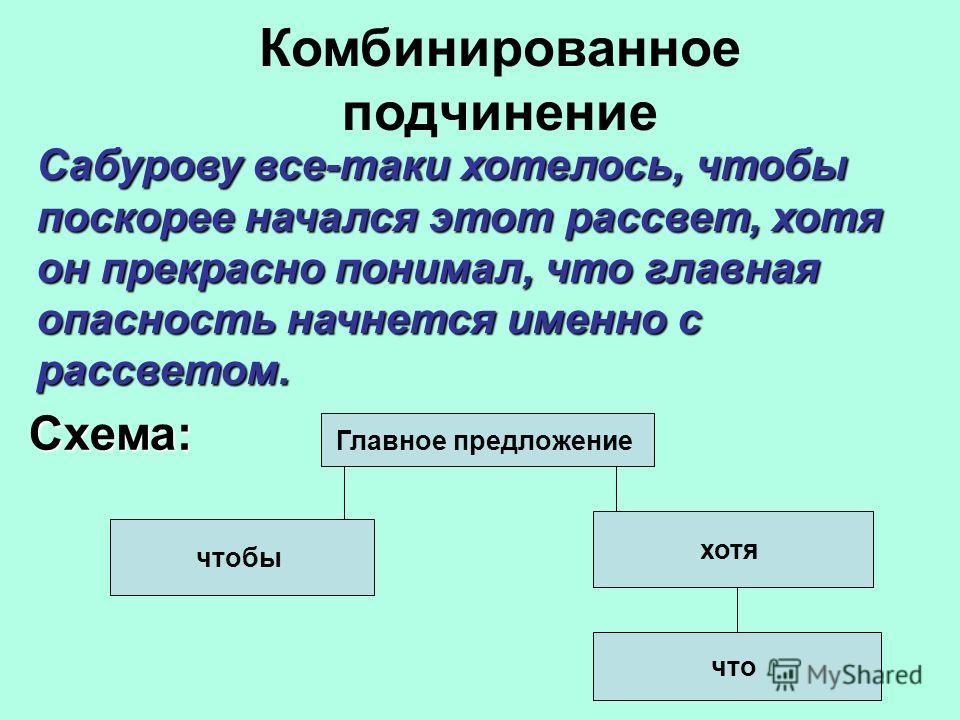 Комбинированное подчинение Сабурову все-таки хотелось, чтобы поскорее начался этот рассвет, хотя он прекрасно понимал, что главная опасность начнется именно с рассветом. Главное предложение Схема: чтобы хотя что