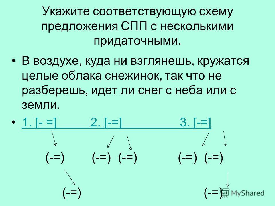 Укажите соответствующую схему предложения СПП с несколькими придаточными. В воздухе, куда ни взглянешь, кружатся целые облака снежинок, так что не разберешь, идет ли снег с неба или с земли. 1. [- =] 2. [-=] 3. [-=]1. [- =] 2. [-=] 3. [-=] (-=) (-=)