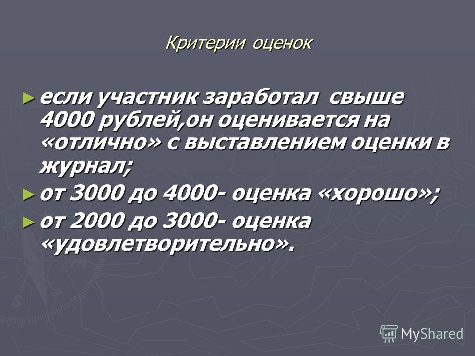 Критерии оценок если участник заработал свыше 4000 рублей,он оценивается на «отлично» с выставлением оценки в журнал; если участник заработал свыше 4000 рублей,он оценивается на «отлично» с выставлением оценки в журнал; от 3000 до 4000- оценка «хорош