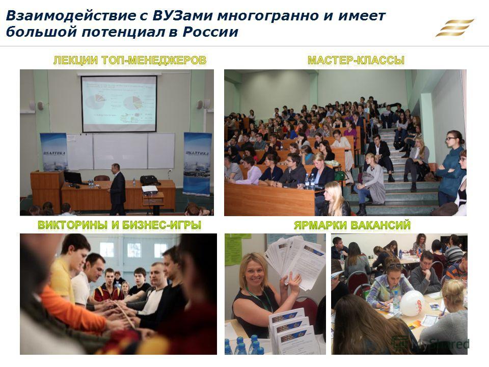 Взаимодействие с ВУЗами многогранно и имеет большой потенциал в России