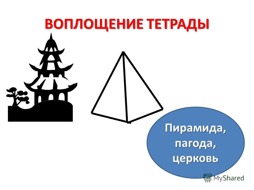 ВОПЛОЩЕНИЕ ТЕТРАДЫ Пирамида, пагода, церковь