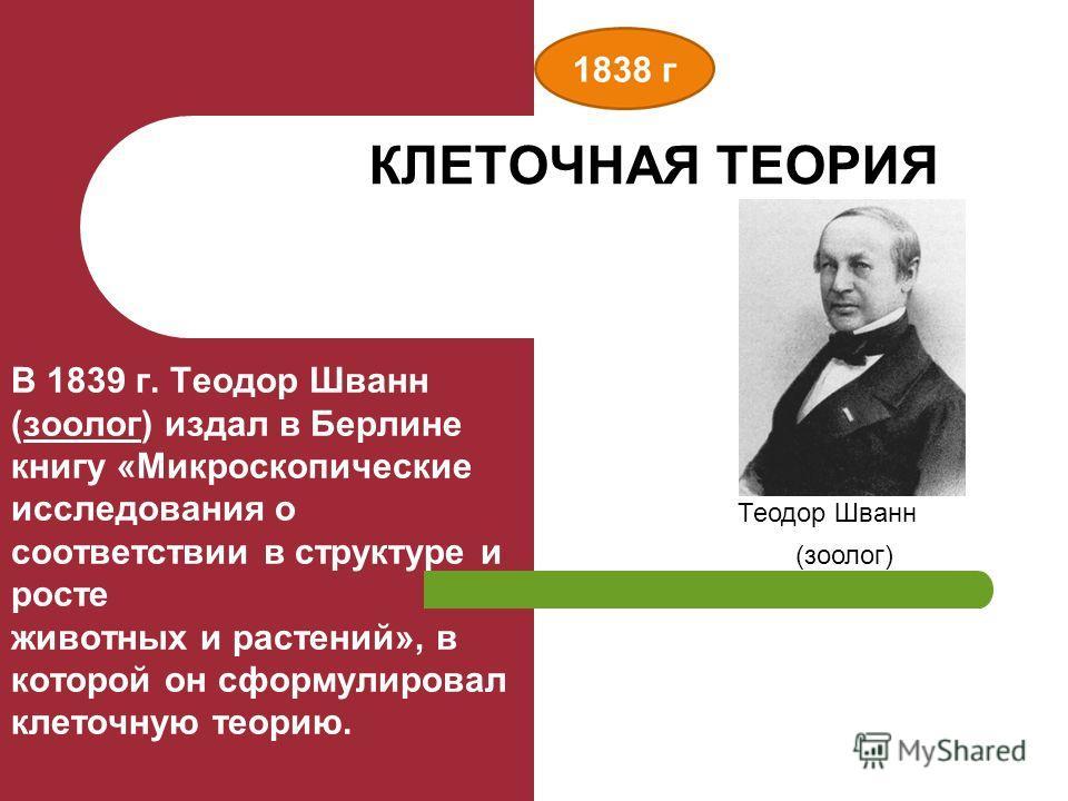 В 1839 г. Теодор Шванн (зоолог) издал в Берлине книгу «Микроскопические исследования о соответствии в структуре и росте животных и растений», в которой он сформулировал клеточную теорию. КЛЕТОЧНАЯ ТЕОРИЯ Теодор Шванн (зоолог)