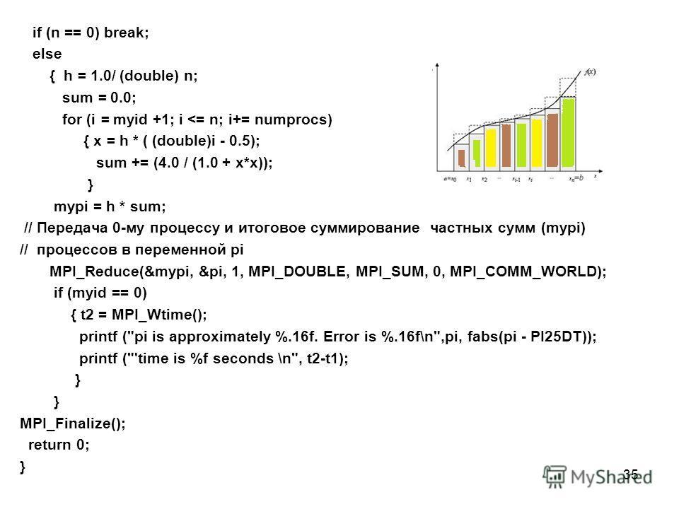 if (n == 0) break; else { h = 1.0/ (double) n; sum = 0.0; for (i = myid +1; i