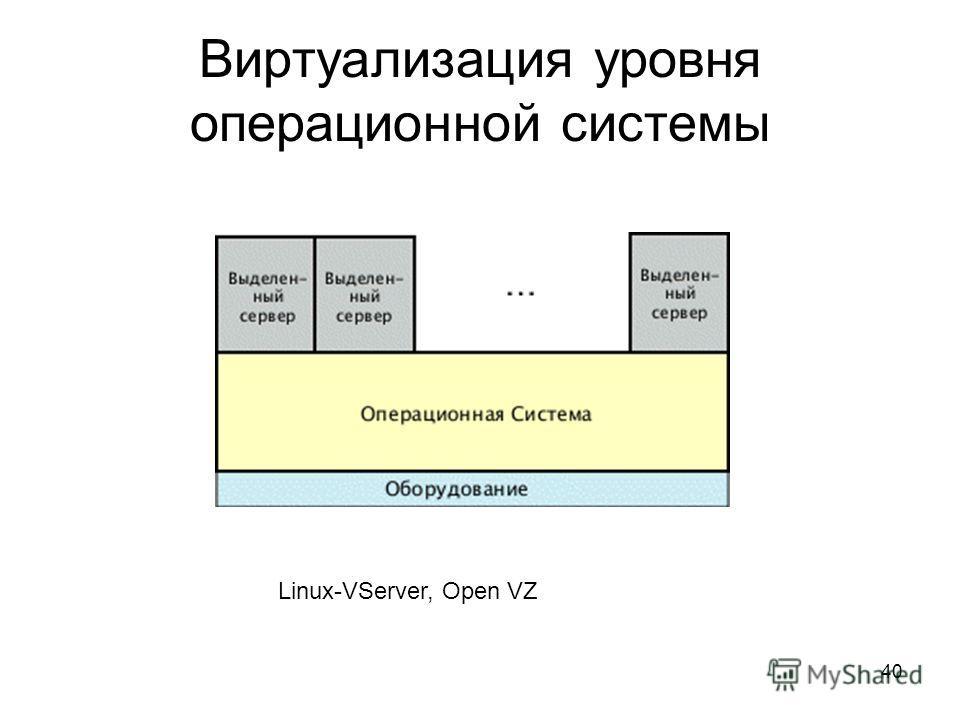 40 Виртуализация уровня операционной системы Linux-VServer, Open VZ