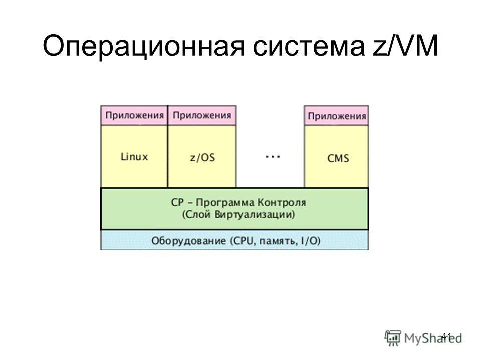 41 Операционная система z/VM