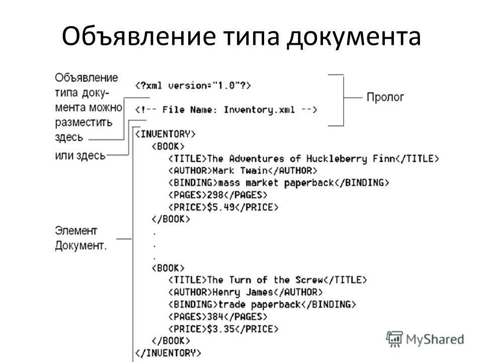Объявление типа документа