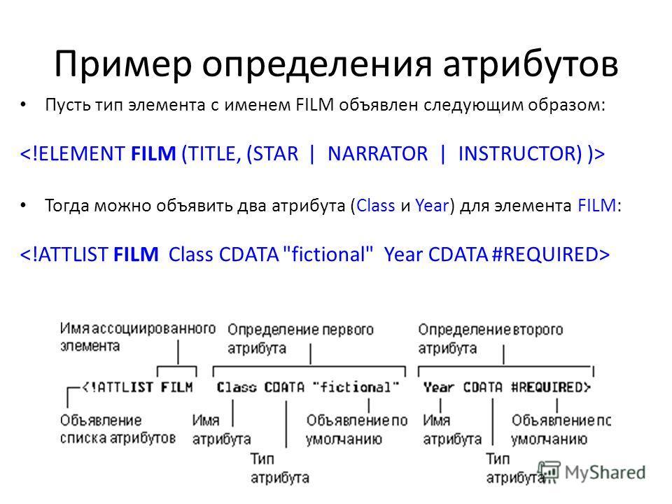 Пример определения атрибутов Пусть тип элемента с именем FILM объявлен следующим образом: Тогда можно объявить два атрибута (Class и Year) для элемента FILM: