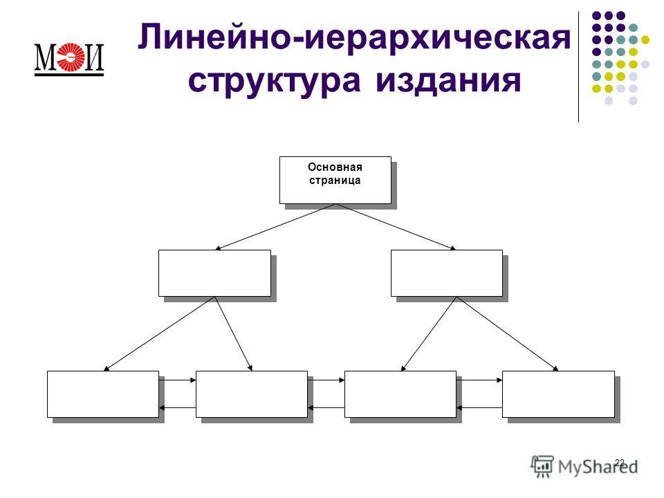 22 Линейно-иерархическая структура издания Основная страница