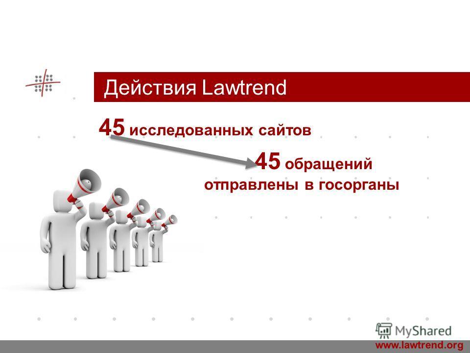 www.company.com Действия Lawtrend 45 исследованных сайтов 45 обращений отправлены в госорганы Company LOGO