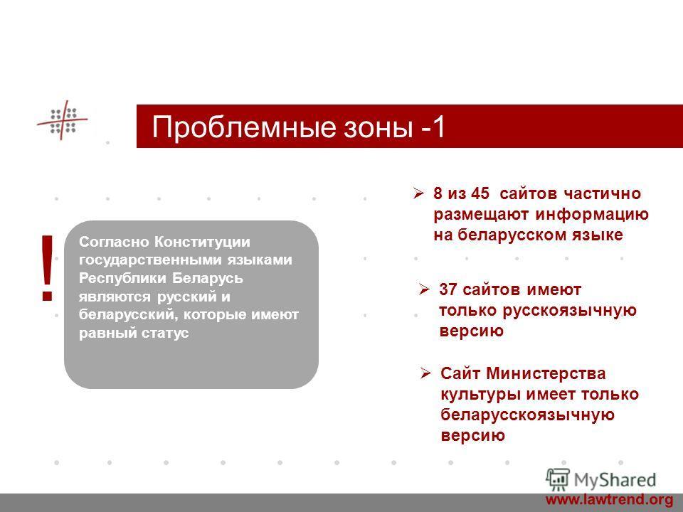 www.company.com Проблемные зоны -1 ! Company LOGO 8 из 45 сайтов частично размещают информацию на беларусском языке 37 сайтов имеют только русскоязычную версию Сайт Министерства культуры имеет только беларусскоязычную версию Согласно Конституции госу