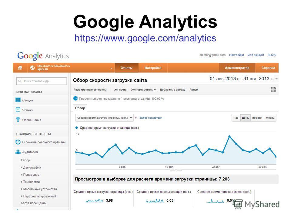 Google Analytics https://www.google.com/analytics