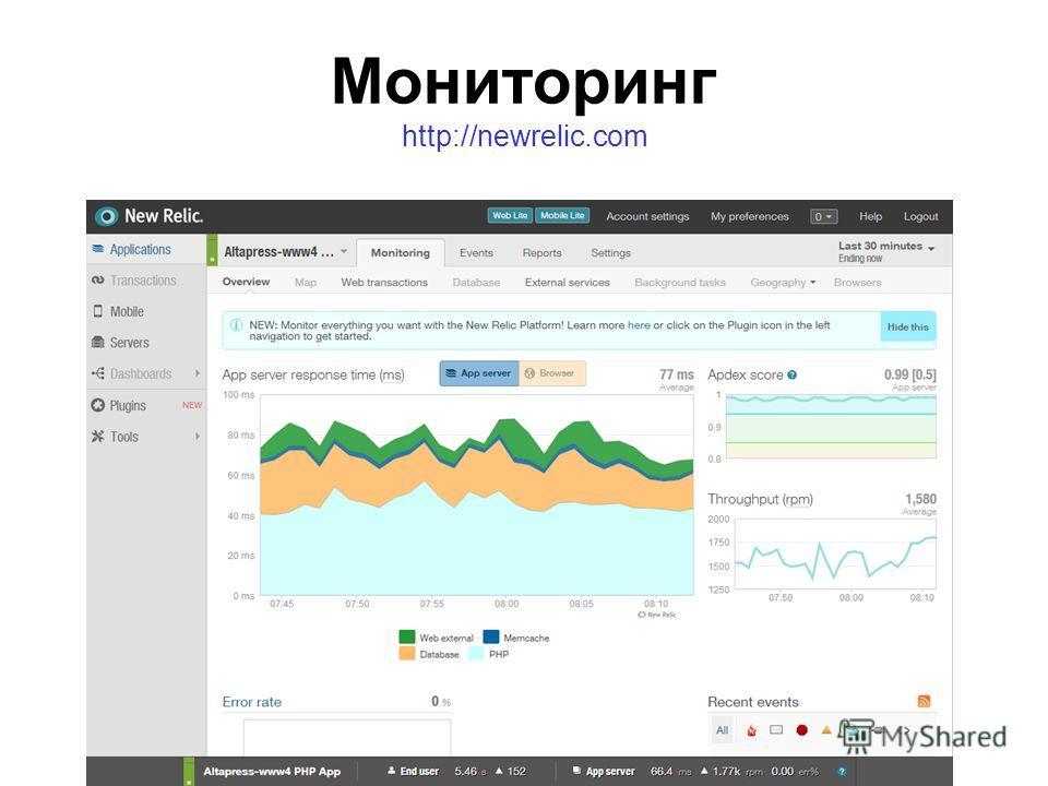 Мониторинг http://newrelic.com Мониторин