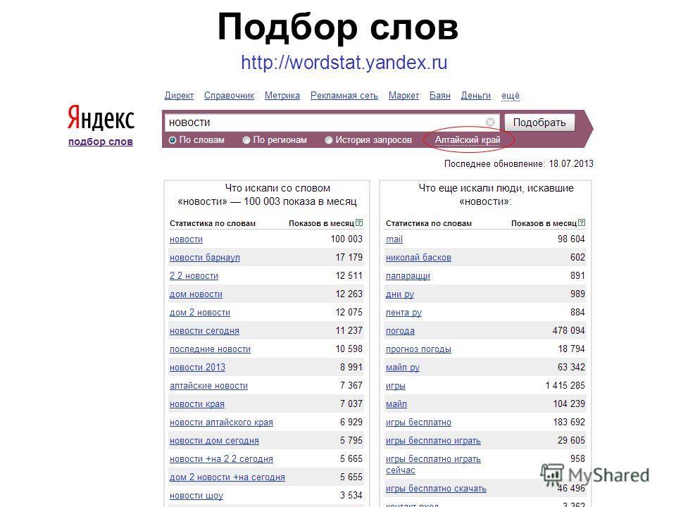 Подбор слов http://wordstat.yandex.ru