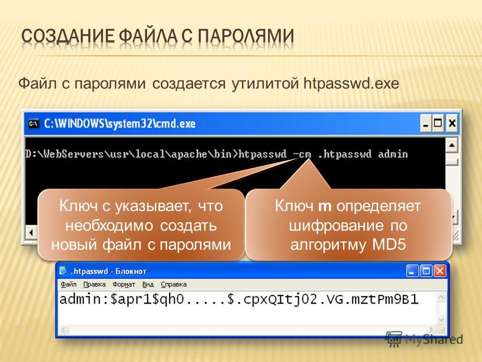 Файл с паролями создается утилитой htpasswd.exe Ключ с указывает, что необходимо создать новый файл с паролями Ключ m определяет шифрование по алгоритму MD5