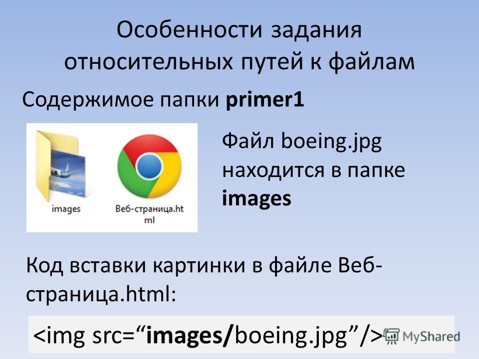 Особенности задания относительных путей к файлам Содержимое папки primer1 Код вставки картинки в файле Веб- страница.html: Файл boeing.jpg находится в папке images