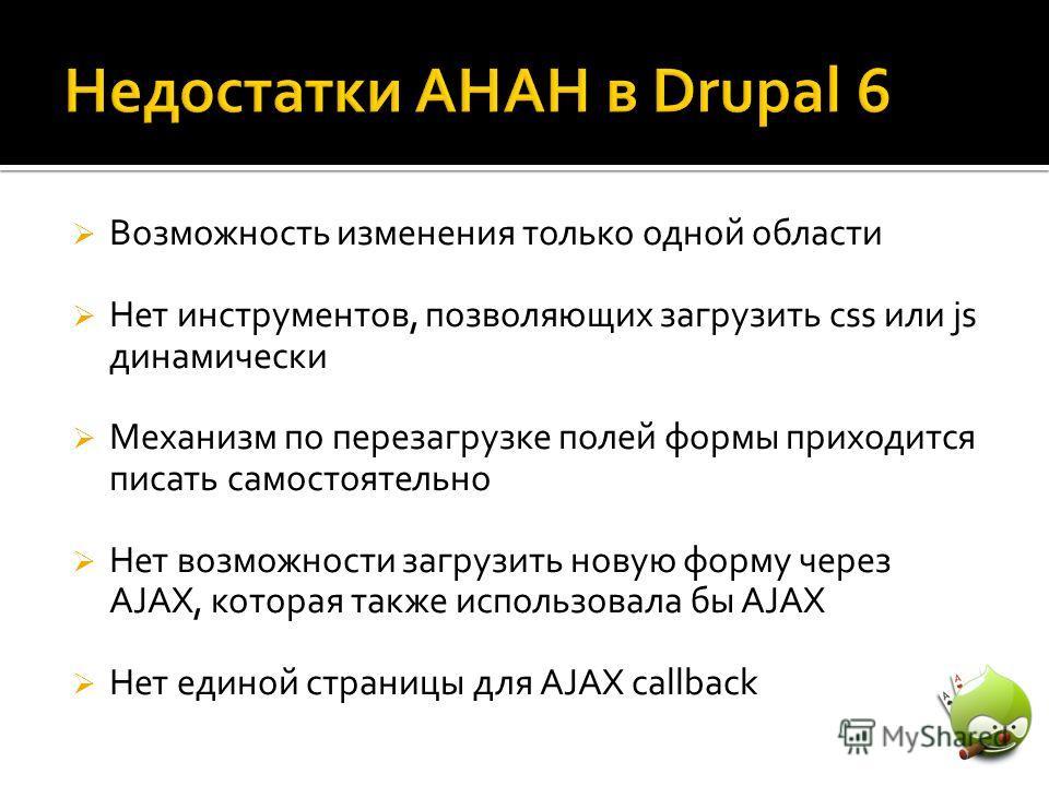 Возможность изменения только одной области Нет инструментов, позволяющих загрузить css или js динамически Механизм по перезагрузке полей формы приходится писать самостоятельно Нет возможности загрузить новую форму через AJAX, которая также использова