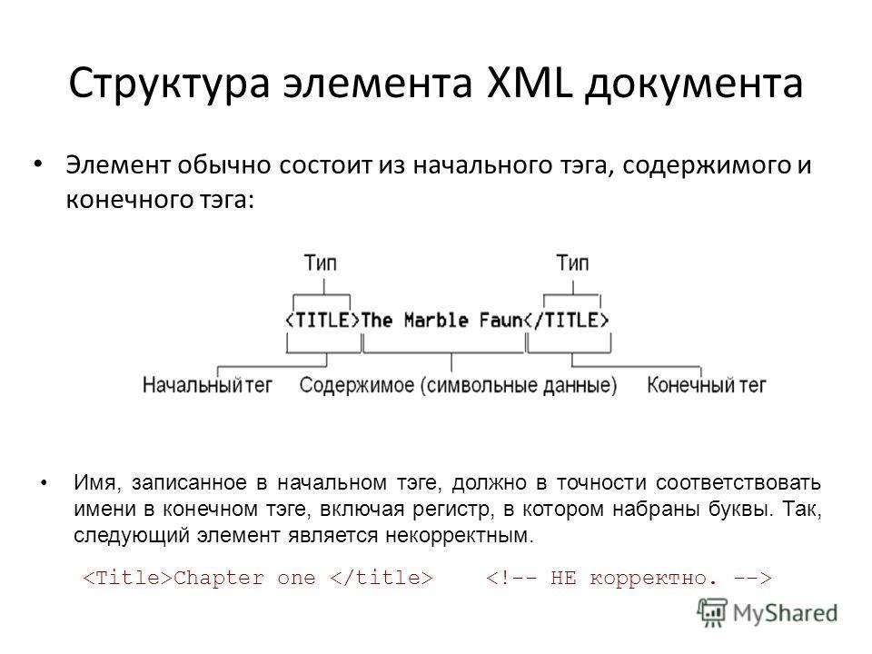 Структура элемента XML документа Имя, записанное в начальном тэге, должно в точности соответствовать имени в конечном тэге, включая регистр, в котором набраны буквы. Так, следующий элемент является некорректным. Chapter one Элемент обычно состоит из