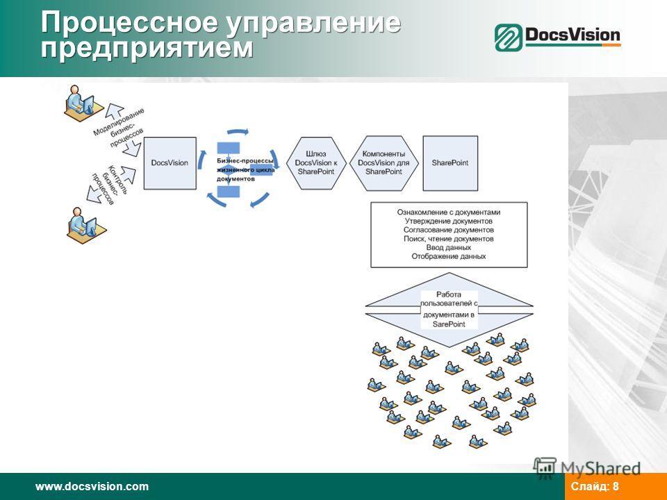 www.docsvision.com Слайд: 8 Процессное управление предприятием