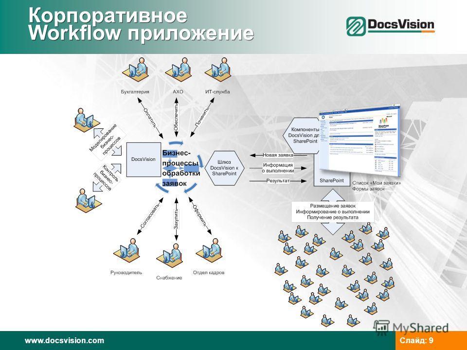 www.docsvision.com Слайд: 9 Корпоративное Workflow приложение