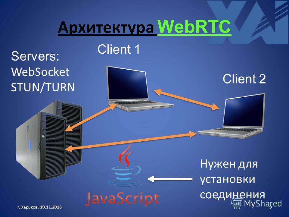 Архитектура WebRTC г. Харьков, 10.11.20139 Servers: WebSocket STUN/TURN Client 1 Client 2 Нужен для установки соединения