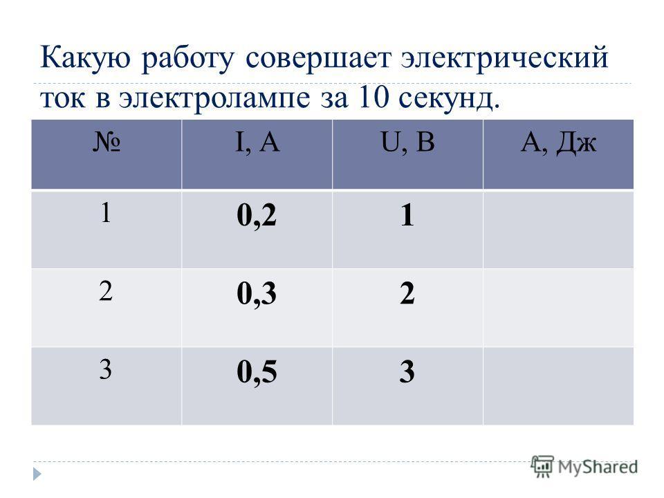 Какую работу совершает электрический ток в электролампе за 10 секунд. I, АU, ВА, Дж 1 0,212 2 0,326 3 0,5315 I, АU, ВА, Дж 1 0,21 2 0,32 3 0,53